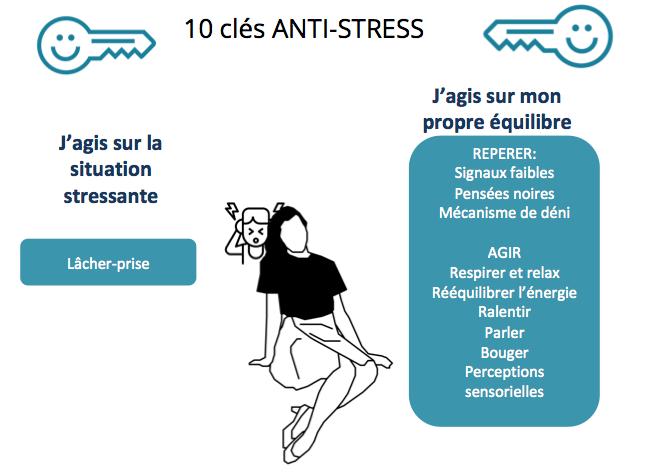10 clés Anti-stress